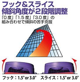 藤田マット傾斜角度画像
