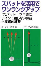 藤田マット スパットを使ったパター練習