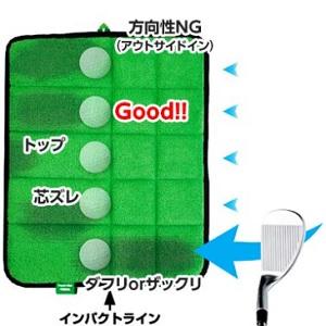藤田タッチマット